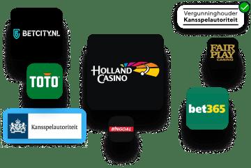 Online aanbieders met een nederlandse goklicentie vanaf oktober 2021